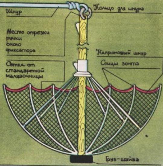 Хапуга рыболовный зонт изготовить своими руками 28