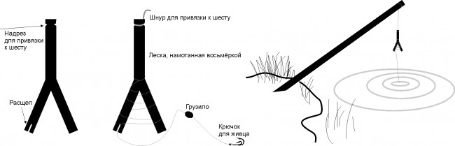 Летняя жерлица на щуку